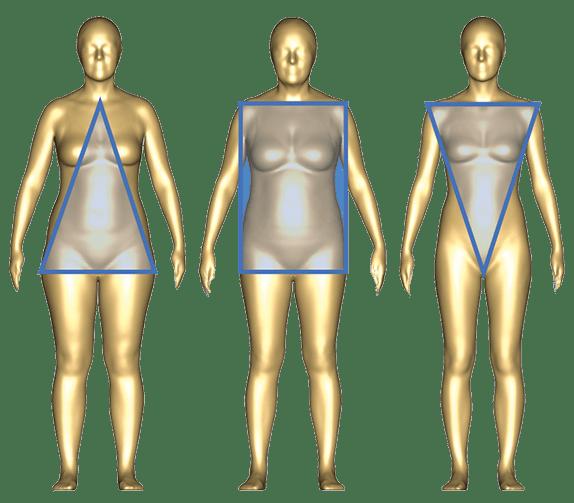 3D сканер одежды
